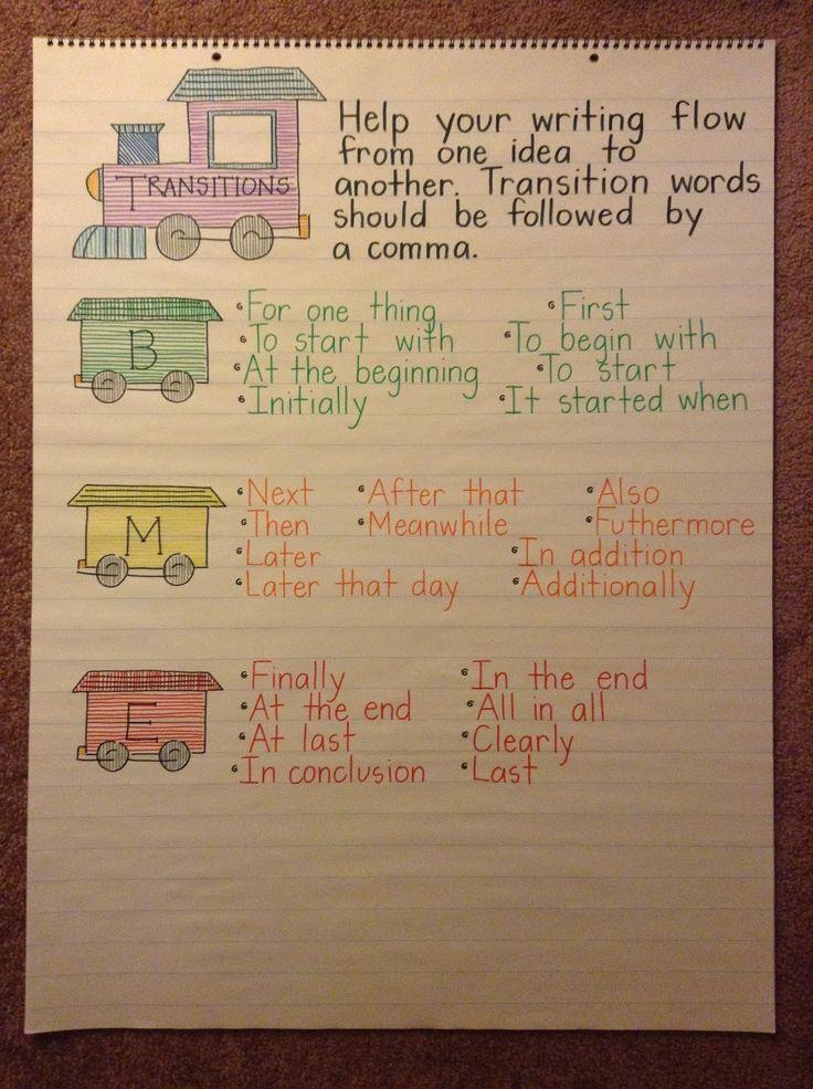 essay example transitional transition transition word list list