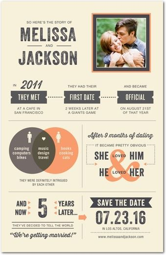 Tender Timeline - Signature White Photo Save the Date Cards - Magnolia Press - Tangerine - Orange : Front