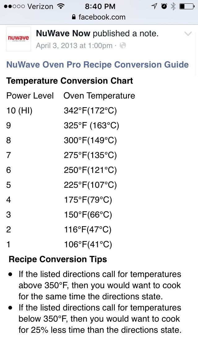Nuwave Conversion Chart In 2019 Nuwave Oven Recipes