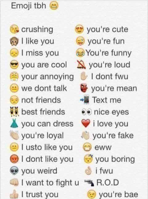 Snapchat Snapchat Questions Snapchat Question Game Emoji Tbh