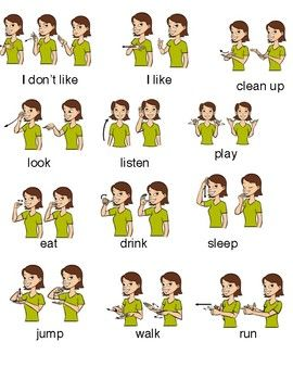 American Sign Language Intro Sheet Sign Language Phrases