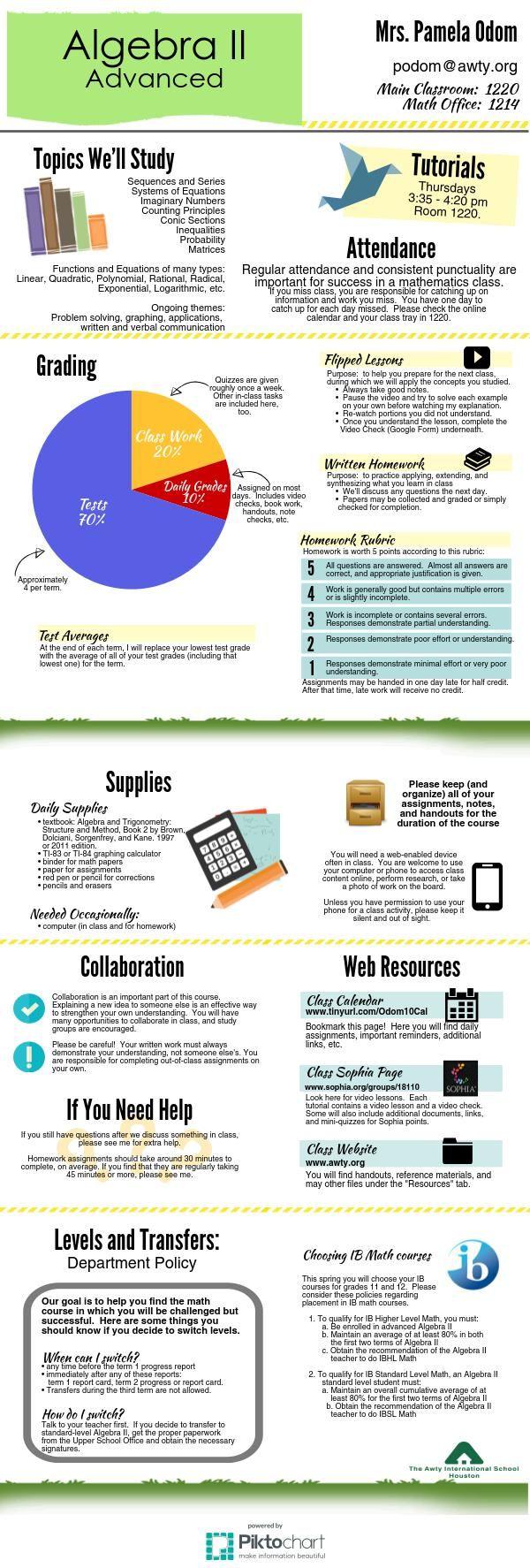 Alg II Syllabus | Piktochart Infographic Editor