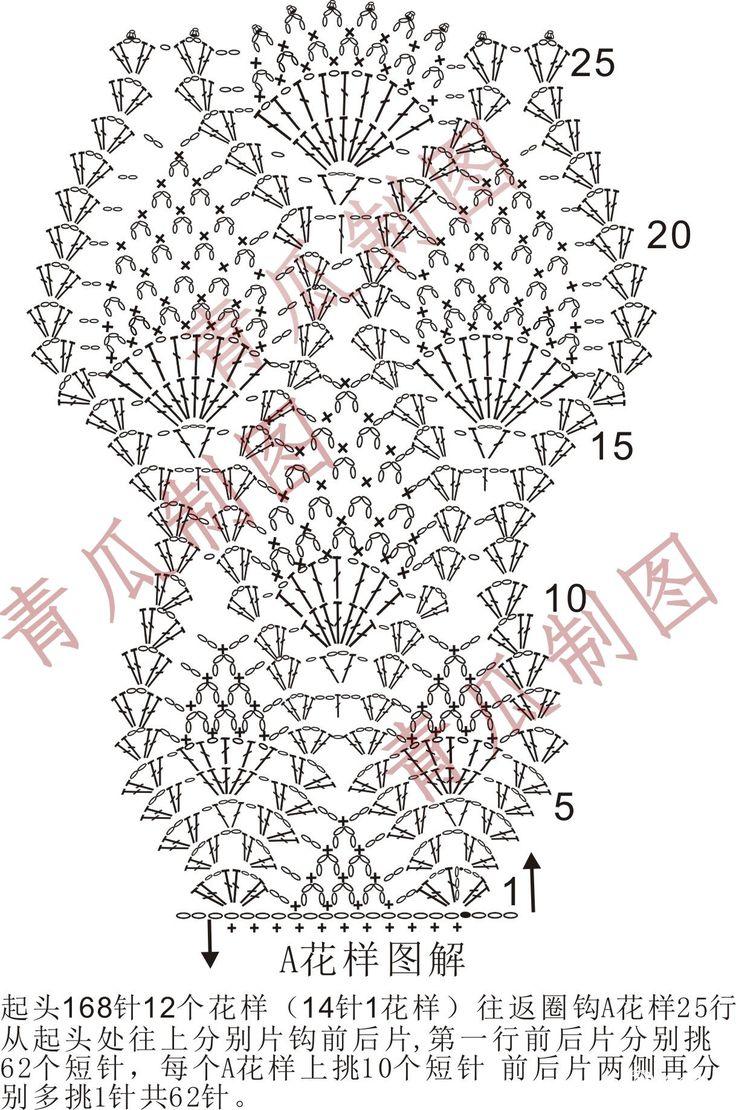 Com esse gráfico, podemos fazer esses dois vestidos, o que muda é a parte do top de cada um… Para o tamanho é só vc medir, e antes testar numa amostrinha quantos pontos são necessários para r…