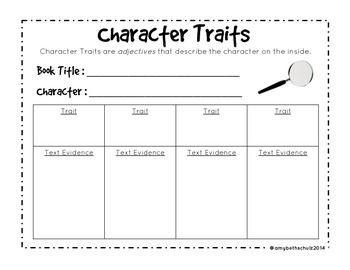 Identify the Synonym | 4th Grade Worksheets