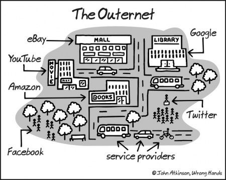 Yes, there is a world outside of the Internet.