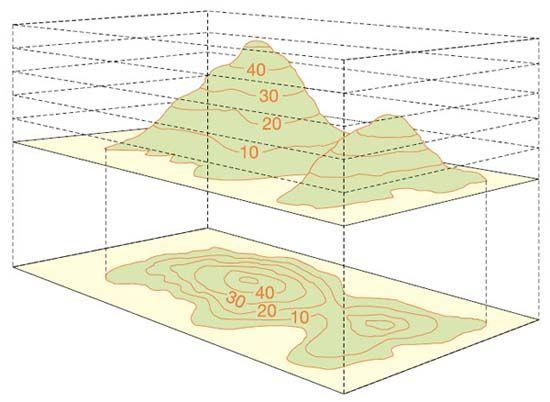 """Contour diagram from Ordnance Survey article """"Understanding map contours"""""""