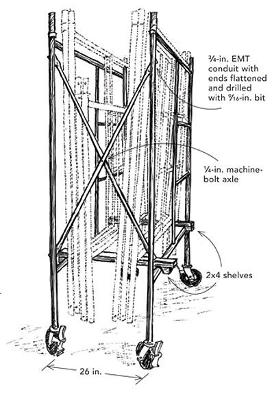 Rolling scaffold storage - The drawing shows how I took advantage of my scaffold frames with wheels to store frame sections. I used two pieces of 3/4-in. EMT conduit to make a pair of 56-in.-long cross braces. I flattened their ends and drilled holes in them with a 9/16-in. bit for the pins that affix them to the frames. A 1/4-in. bolt acts as an axle where the braces cross. Two shelves made from scrap 2x4s complete the storage system.
