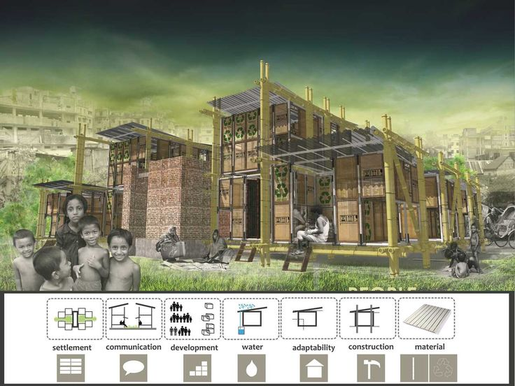 Project Entry 2014 Asia Pacific - Adaptable Portable: Modular housing for urban poor, Dhaka, …
