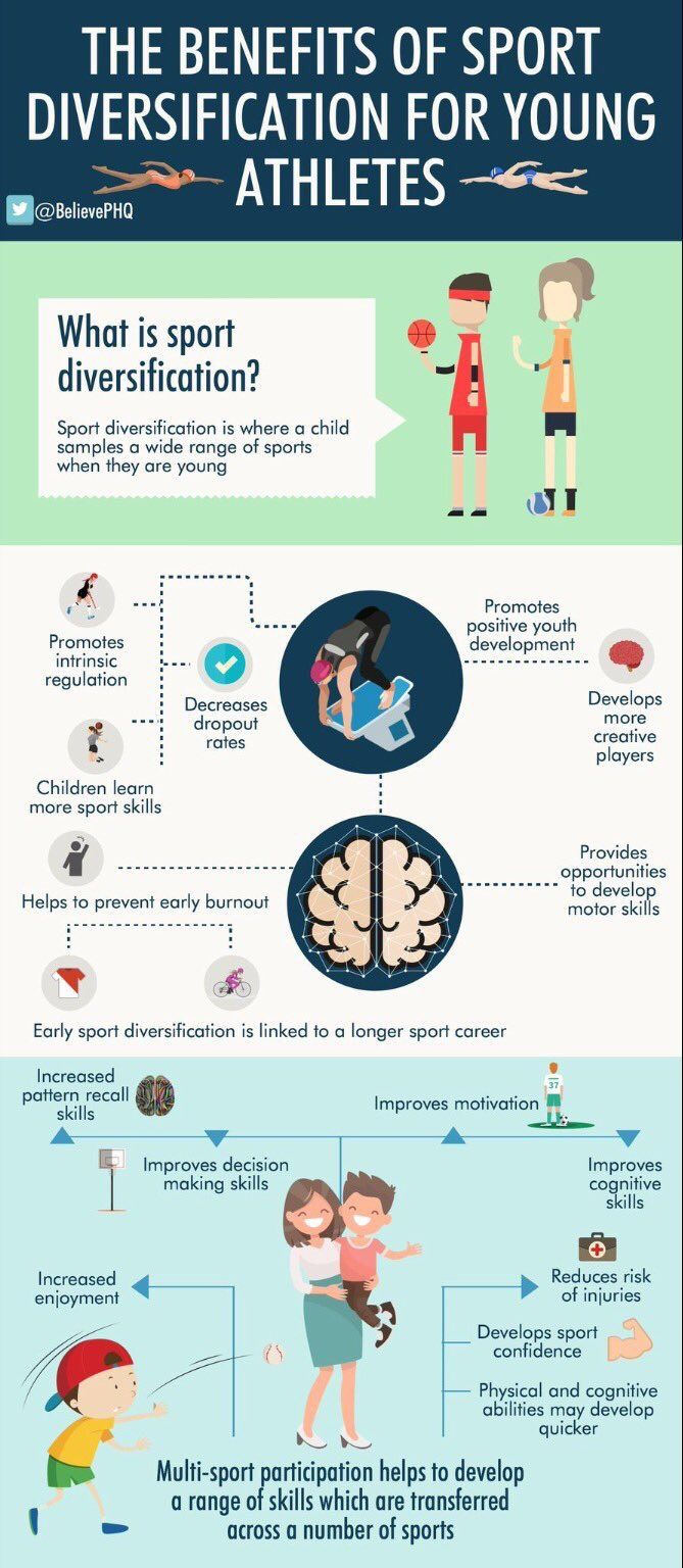 The Benefit of Sport Diversification For Young Athletes