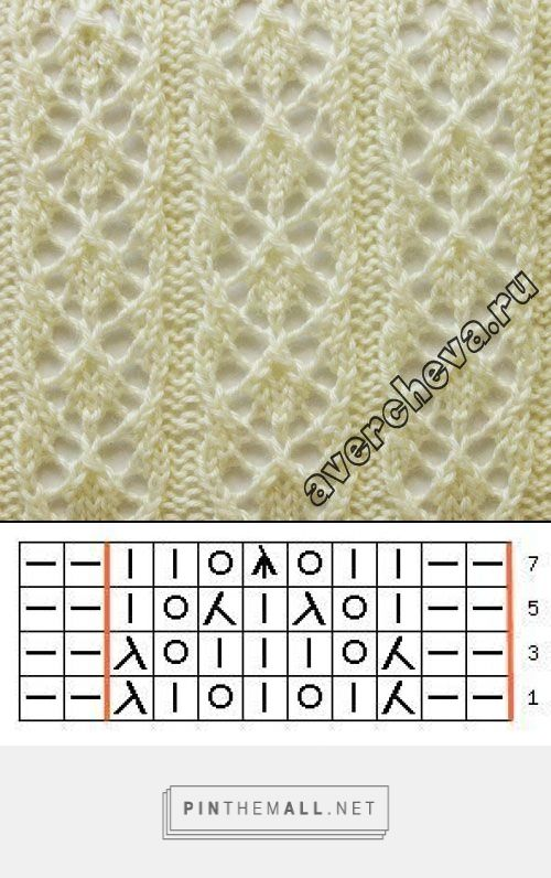 Pretty lace. Try combining a single repeat with points on the side to make an…