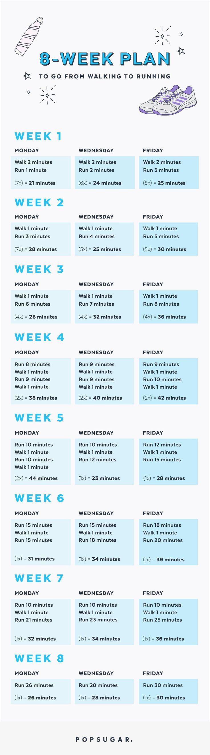 Een plan van 8 weken om u een hardloper te maken