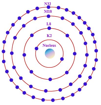 Electron Shell    Diagram      Rings  Shells  Science