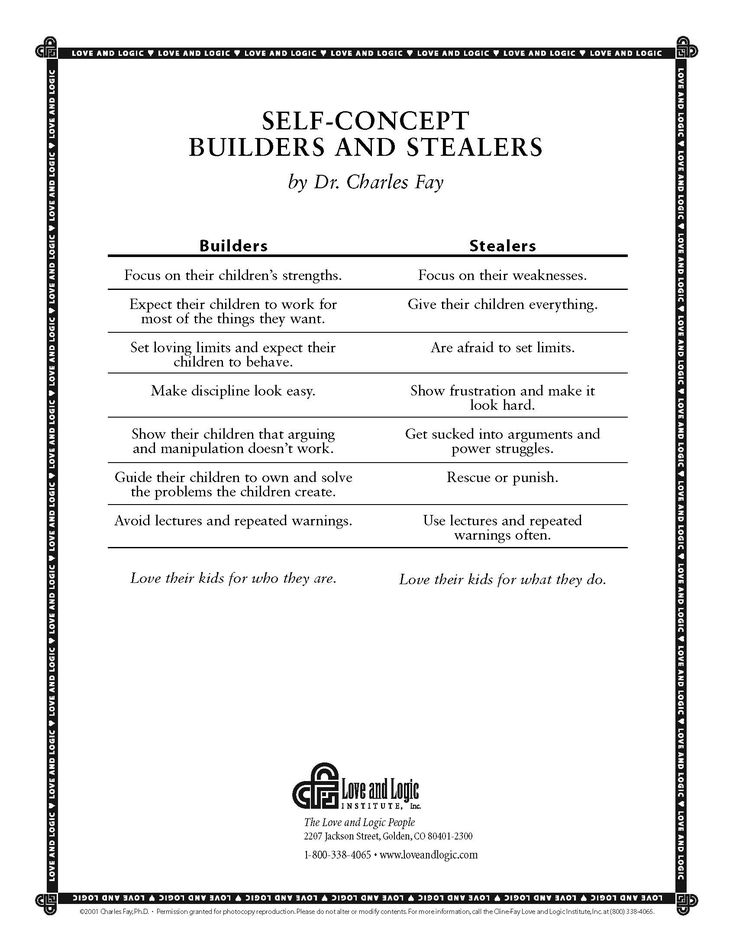 Self-concept builders and stealers - Parenting with love and logic