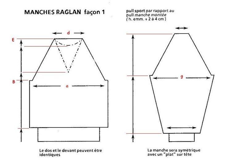 """Résultat de recherche d'images pour """"explication gratuite gilet raglan encolure en v pour femme"""""""