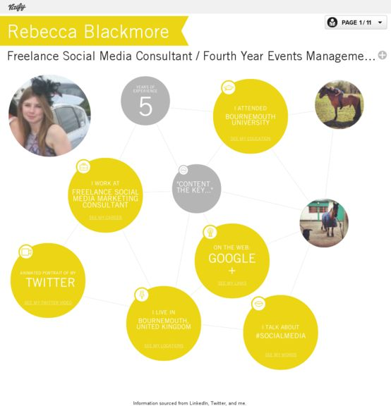 overview visualization: Rebecca Blackmore - My digital CV, Click on the photo to find out and explore more about me!