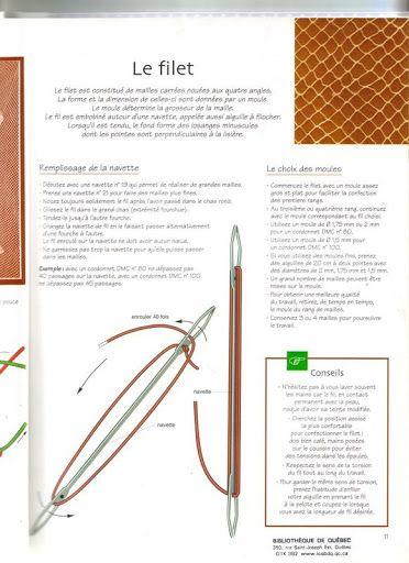 La Dentelle de Tulle - Line B - Álbumes web de Picasa