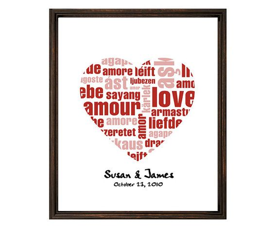 Fast Shipping to the US  Custom Love Print  by CustombyBernolli, $15.00
