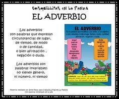 CoSqUiLLiTaS eN La PaNzA BLoGs: EL ADVERBIO C/ACTIVIDADES