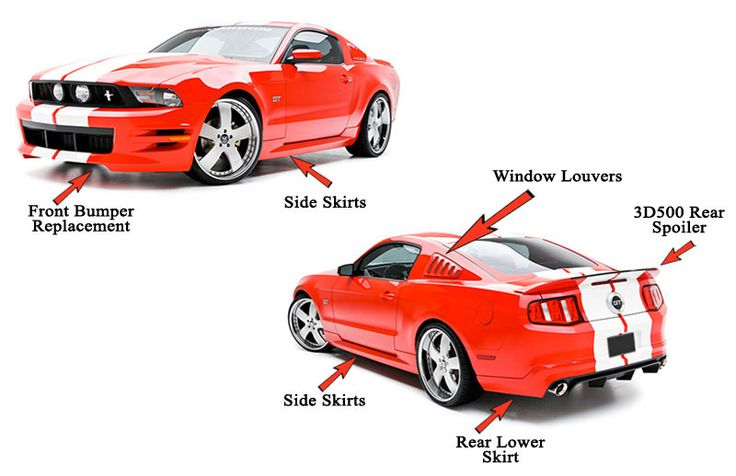 2009 Mustang Information & Specifications