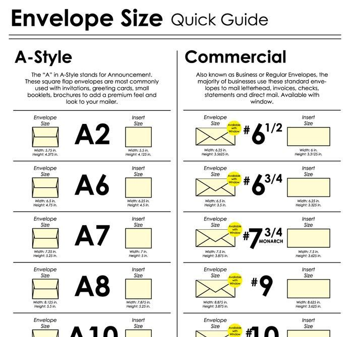 Print Size Guide Ͽ� Esp: 25+ Best Ideas About Envelope Sizes On Pinterest