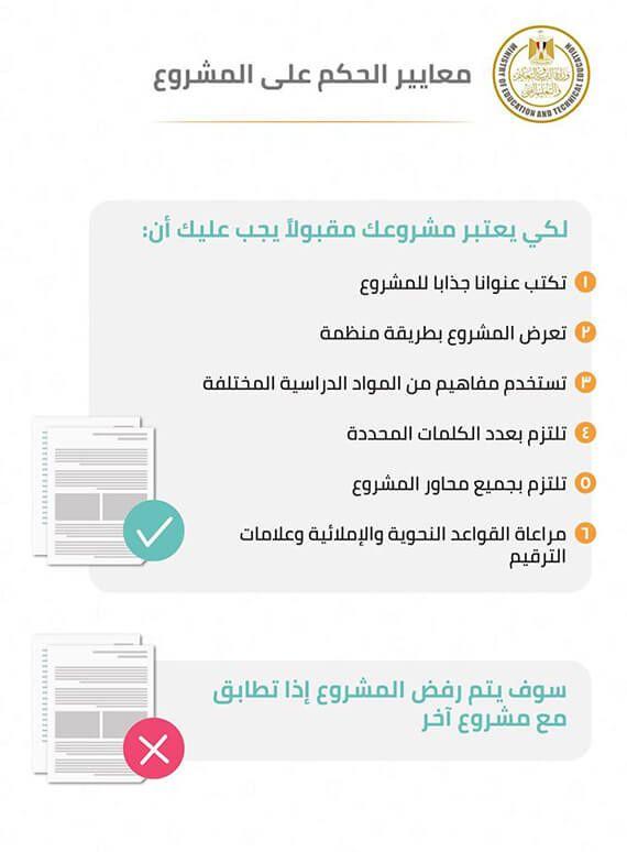 بالخطوات كيفية عمل بحث مدرسي لطلاب الإبتدائي والإعدادي بالعربي نتعلم Research Projects Blog Blog Posts