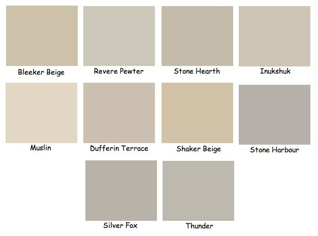 her favorite neutrals with explanations of undertones