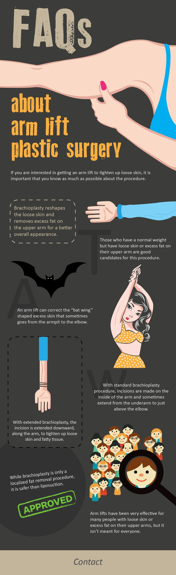 """A lot of people have questions about the Brachioplastic procedure. Brachioplasty surgery is the medical term for """"arm lift surgery."""" This infographic provides answers to many questions that individuals like you ask about arm lift surgery. Provided by Sarasota Surgical Arts, your Sarasota plastic surgery."""