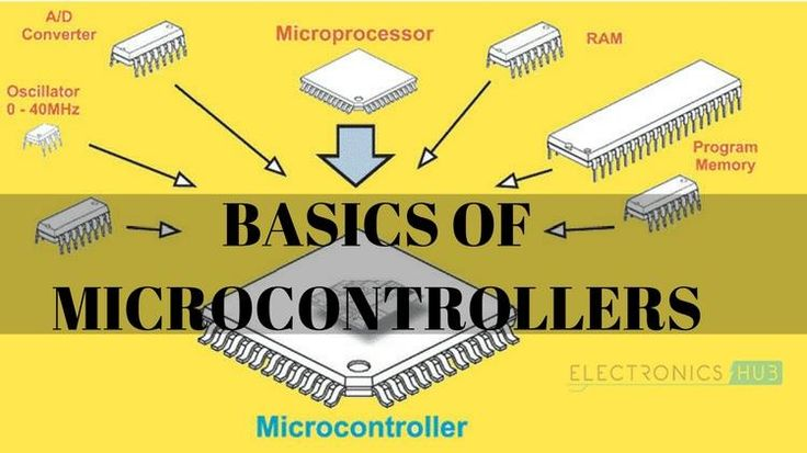 Basics of Microcontrollers: History, Structure, Applications  http://www.electronicshub.org/microcontrollers-basics-structure-applications/ #gadgets #gadget #mobilegadget #mobile #electronics #digital #onlinestore #shopping @onlineshop