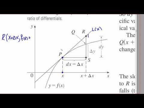 Aproximaciones lineales y diferenciales