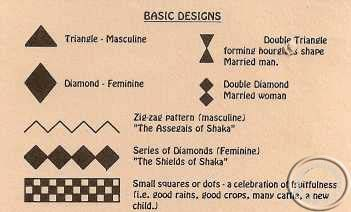 African Tribes Tattoo Origin   AFRICAN TRIBE PATTERNS « FREE Knitting PATTERNS