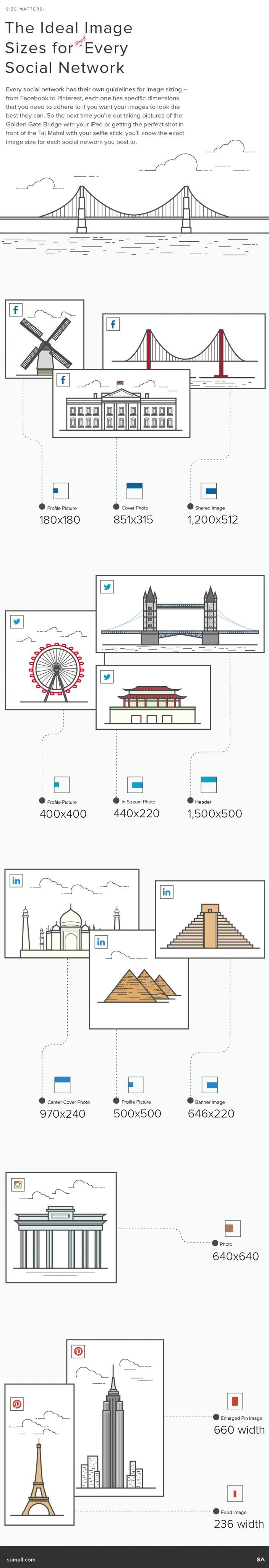Una infografía que nos muestra los diferentes tamaños de imágenes en redes sociales. Sin duda te servirá para cuando publiques el contenido de tu campaña.
