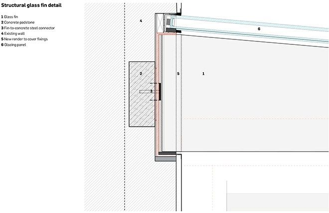 Structural Glass Fin Detail Detailing Pinterest