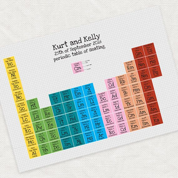 81 best Orphan Black-Inspired Science Wedding Handfasting images on - new periodic table assignment
