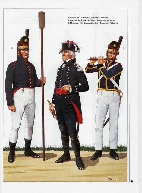 L'uniformologie de l'armée Portugaise