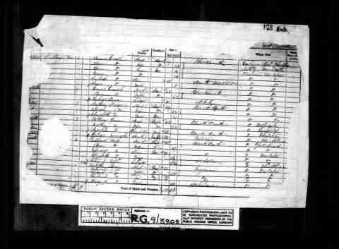 Errington, George (1779-1861) great-grandfather of husband of aunt   1861 England Census Census & Electoral Rolls  Birth1780 - Whickham, Durham, England NameGeorge Errington Residence1861 - Winlaton, Durham, England
