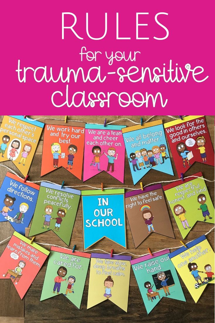 Trauma Sensitive Classroom Rules, Values & Expectations For Student Success: Editable Banner Decor