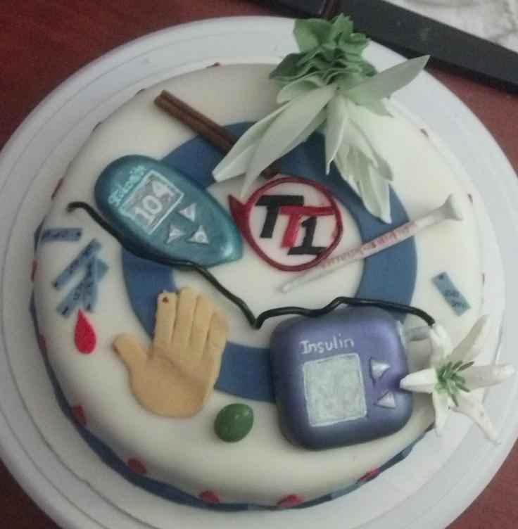 25+ Best Ideas About Diabetes Symbol On Pinterest