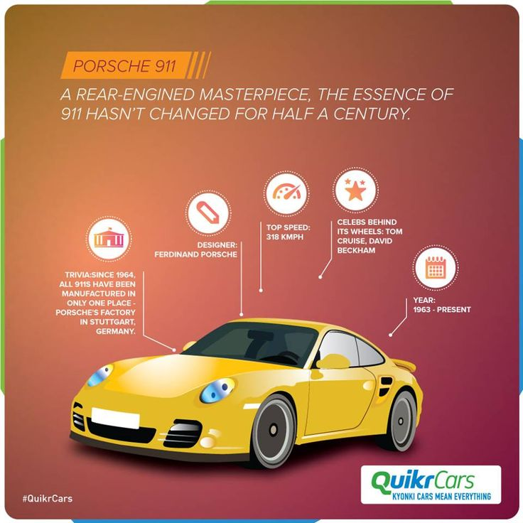 Get even minute details of your favourite car here. find number of used cars and best deals on them @ http://www.quikr.com/Cars-Bikes/gId-60