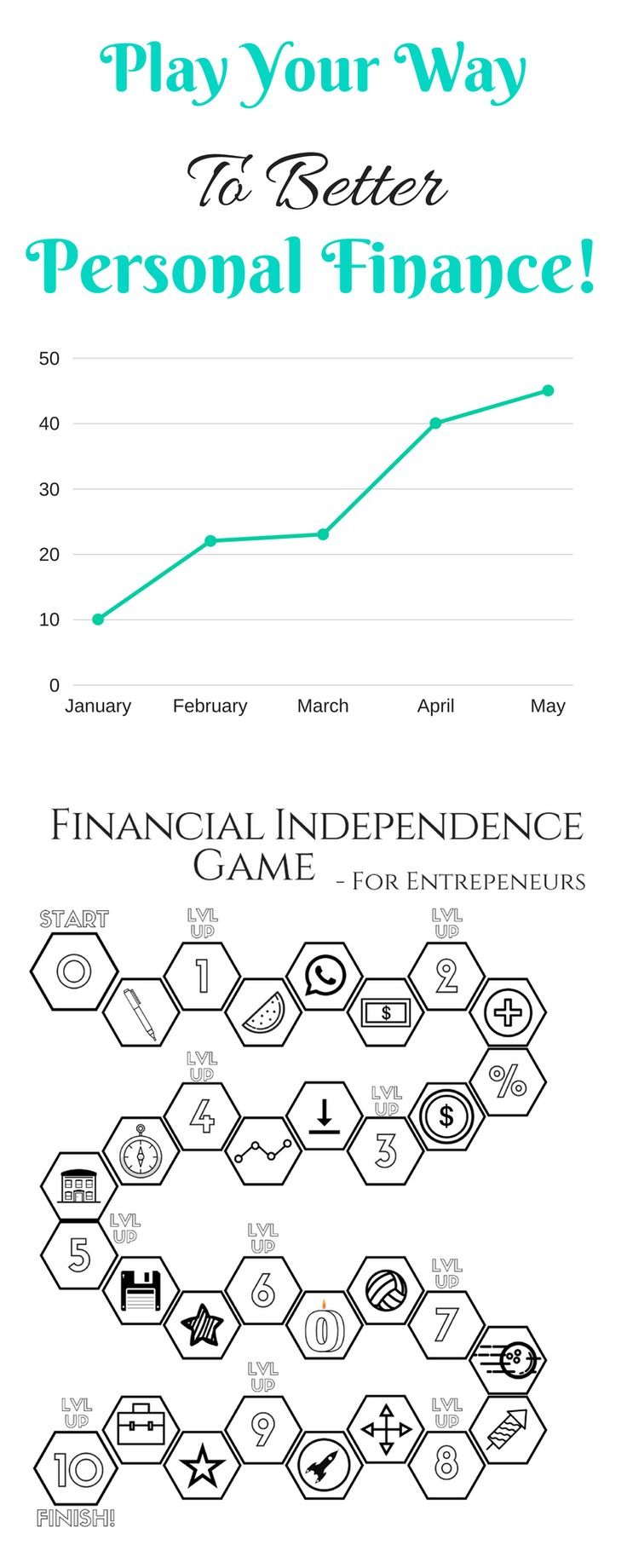 Play your way to better personal finance with the financial independence checklist game for entrepreneurs and sidehustlers! Level up your life and achieve become free of debt! #printables #etsy #personalfinance