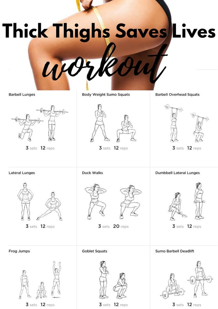 """Thighs """"Thiya"""" Workout Thigh exercises, At home workouts"""