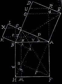 Proof of Pythagoras theorem: Euclid's method. In fact there are 105 total proofs of Pythagoras theorem!