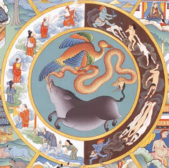 The three poisons, or root kleshas - ignorance (pig), attachment (bird), aversion (snake) - at the center of the wheel of life, or samsara.
