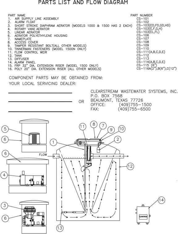 17 clearstream 600n electrical wiring diagram  electrical
