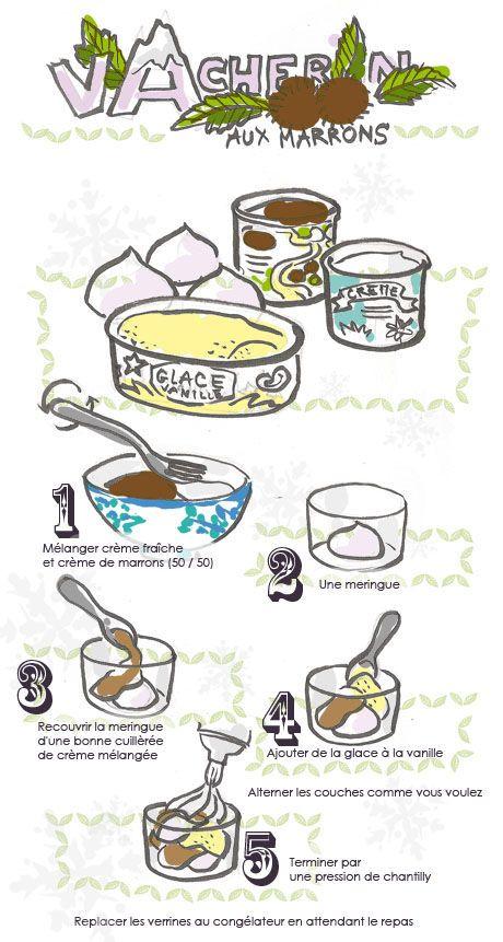 Vacherins à la crème de marrons - Tambouille.fr