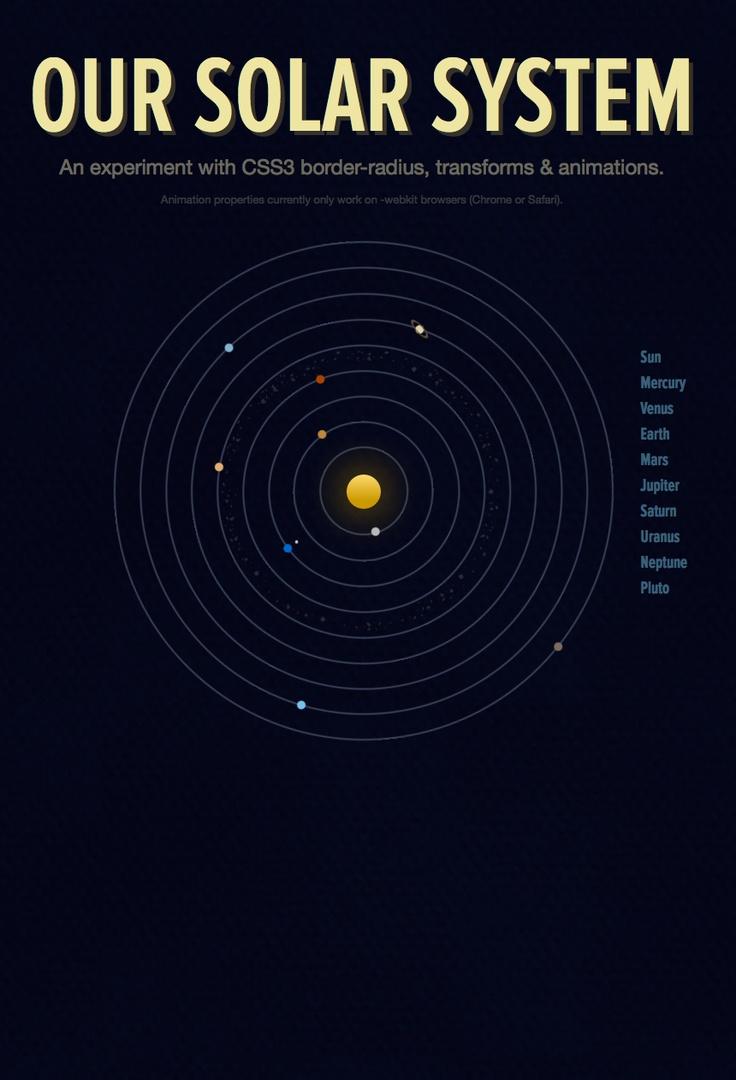solar system galaxy universe planet - photo #36