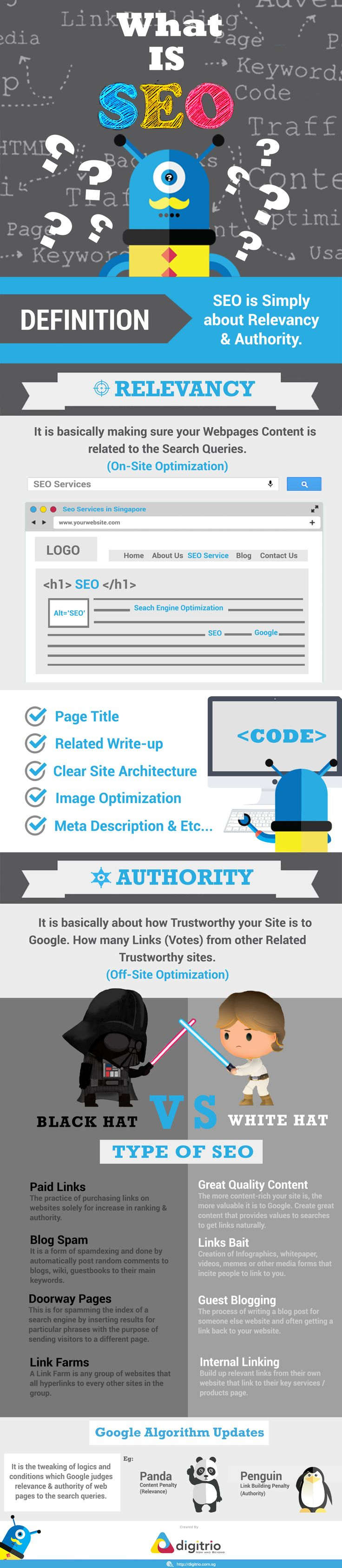 Simple Explanation to What is SEO http://fleetheratrace.blogspot.co.uk/2015/02/top-20-seo-tips-and-tricks-for-google.html #SEO search engine optimization tips and tricks #infographic #SEO #SEO2015 #internetmarketing #Infographics #SEM #Google The best Internet Marketing and SEO Inforgraphics.