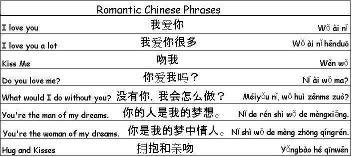 Romantic Chinese Phrases