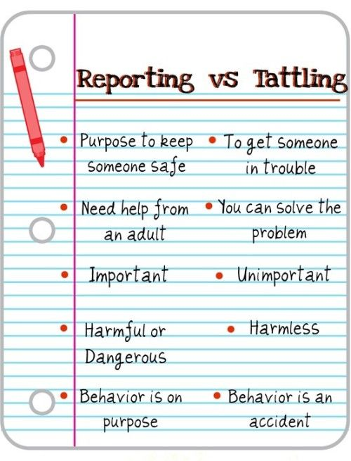 I would change tattling to snitching as that is what the middle schoolers call it. Love this though to teach the difference!