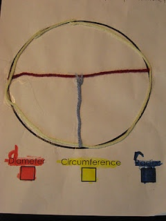 diameter, circumference, and radius activity for children.  simple and easy to understand.