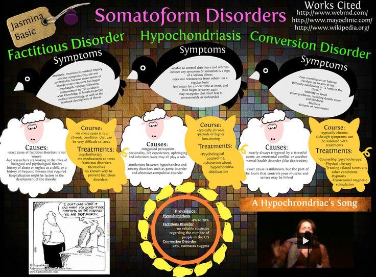 somatoform disorder essay Free essay: conversion disorder is a medical condition where its sufferers present neurological symptoms such as which classifies it as a somatoform disorder.
